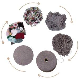 ciclo 300x300 - Reciclar, reutilizar, reinventar